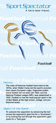 SportSpectator guide to football
